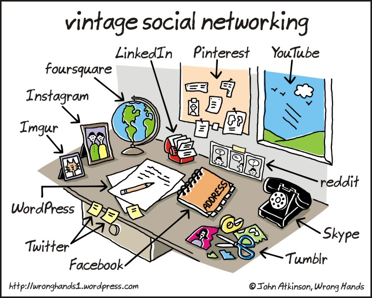 vintage-social-networking